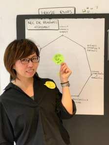 Design Thinking Meeting-1